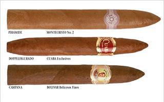 Cigarrensprache: Parejo und Figurado