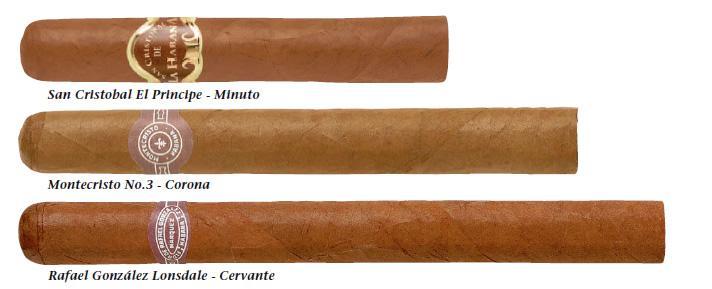 Was sind Cervante, Corona und Minuto?